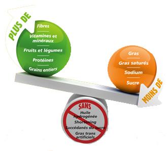 schema programme santé